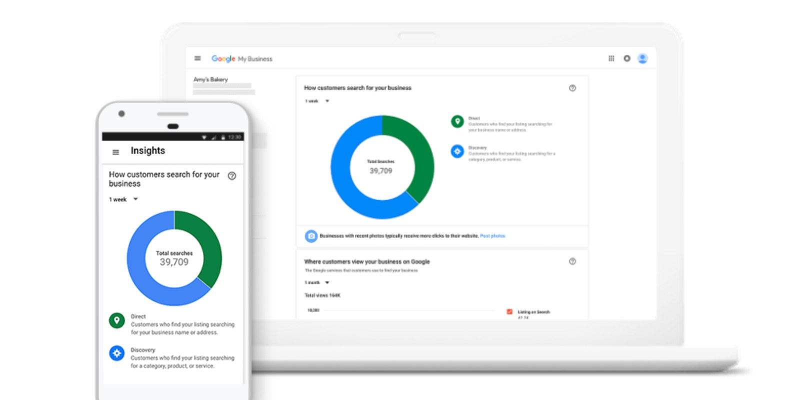 Google My Business Marketing Agency in Chennai